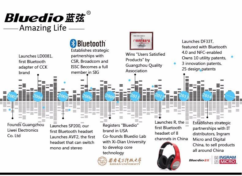 Bluedio t2s (brake fotografowania) słuchawki stereofoniczne słuchawki bezprzewodowe bluetooth 4.1 zestaw słuchawkowy bluetooth nad słuchawek dousznych 1