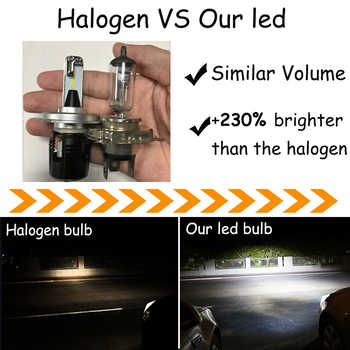 TINSIN 2pcs B6 h7 led in Car Headlight Bulbs CSP Y19 Chips h4
