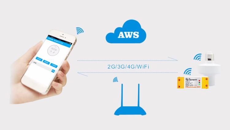 Itead Sonoff Inteligentny Wifi Przełącznik Czasowy Inteligentny Uniwersalny Bezprzewodowy Przełącznik DIY MQTT COAP Android IOS Zdalnego Sterowania Inteligentnego Domu 2