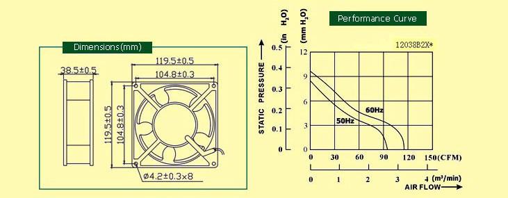 YY12038HBL2 two wire AC220V 12CM 120*120*38MM Cabinet fan AC FAN in stock~