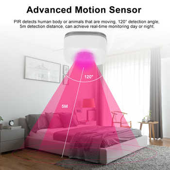 WIFI PIR Motion Sensor Wireless Passive Infrared Detector Security