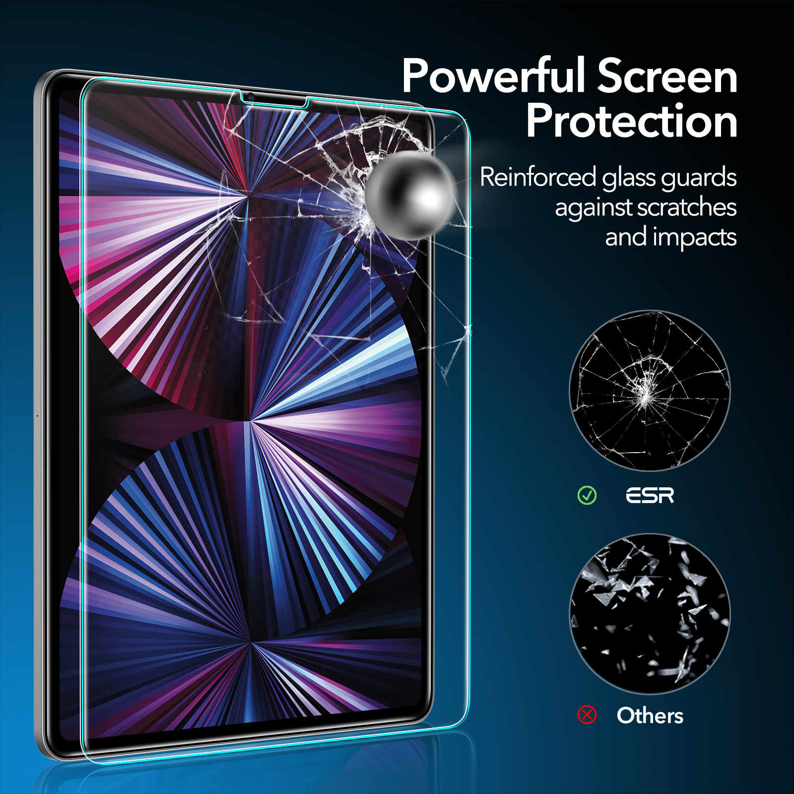ESR Camera Screen Protector Bundle for iPad Pro 12.9 2021 ...