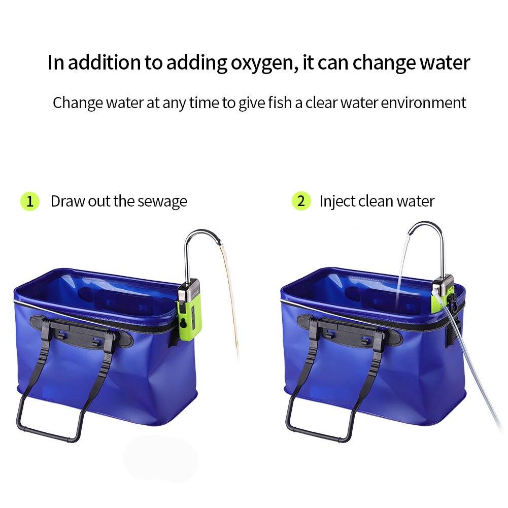 Absorvente de água de baixo nível de